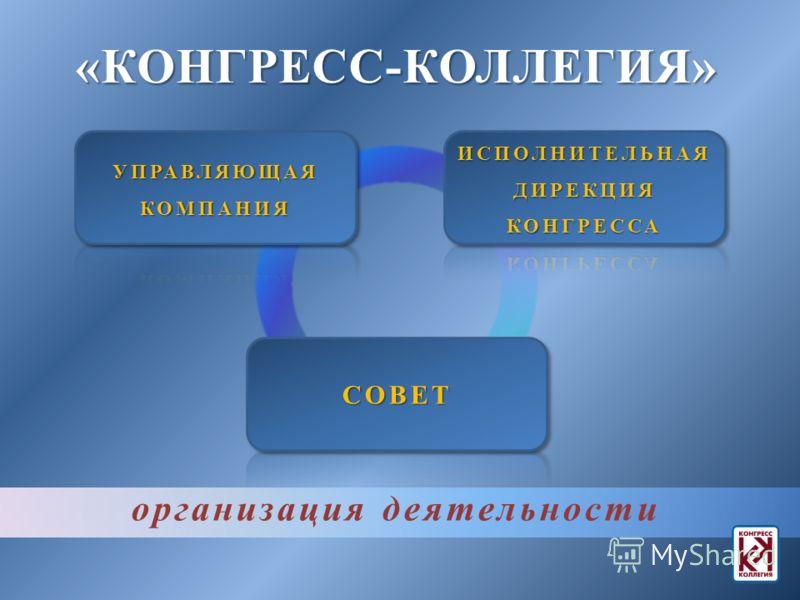 «КОНГРЕСС-КОЛЛЕГИЯ» организация деятельности