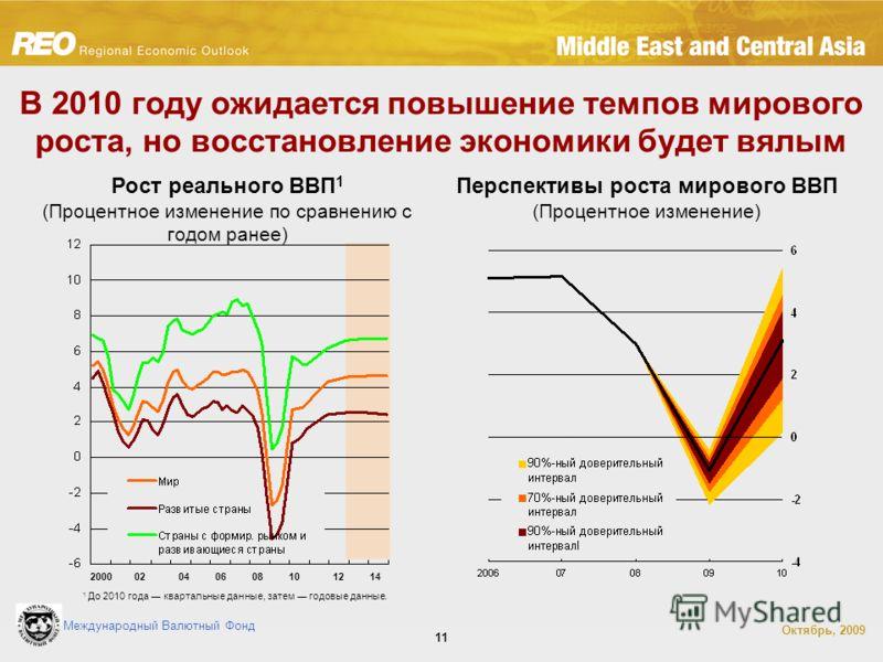 Международный Валютный Фонд Октябрь, 2009 11 В 2010 году ожидается повышение темпов мирового роста, но восстановление экономики будет вялым Рост реального ВВП 1 (Процентное изменение по сравнению с годом ранее) Перспективы роста мирового ВВП (Процент