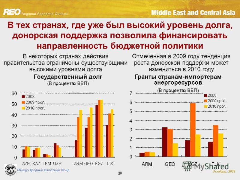 Международный Валютный Фонд Октябрь, 2009 20 В тех странах, где уже был высокий уровень долга, донорская поддержка позволила финансировать направленность бюджетной политики Отмеченная в 2009 году тенденция роста донорской поддержи может измениться в