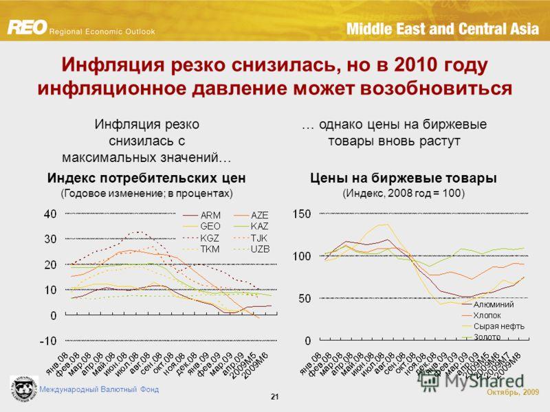 Международный Валютный Фонд Октябрь, 2009 21 Инфляция резко снизилась, но в 2010 году инфляционное давление может возобновиться Инфляция резко снизилась с максимальных значений… … однако цены на биржевые товары вновь растут Индекс потребительских цен