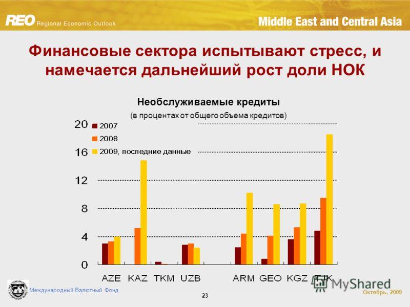 Международный Валютный Фонд Октябрь, 2009 23 Финансовые сектора испытывают стресс, и намечается дальнейший рост доли НОК Необслуживаемые кредиты (в процентах от общего объема кредитов)