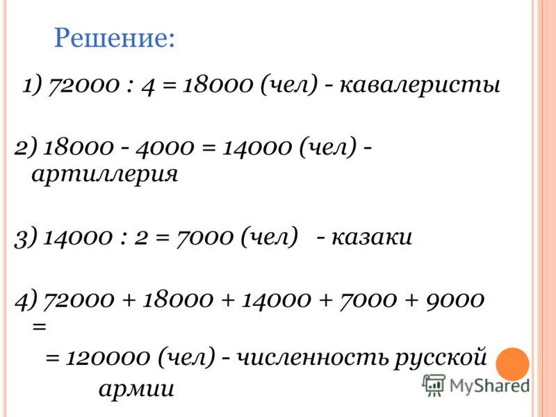1) 72000 : 4 = 18000 (чел) - кавалеристы 2) 18000 - 4000 = 14000 (чел) - артиллерия 3) 14000 : 2 = 7000 (чел) - казаки 4) 72000 + 18000 + 14000 + 7000 + 9000 = = 120000 (чел) - численность русской армии Решение: