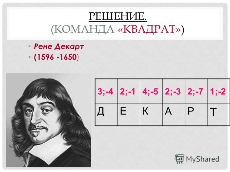 РЕШЕНИЕ. (КОМАНДА «КВАДРАТ») Рене Декарт (1596 -1650 ) 3;-42;-14;-52;-32;-71;-2 ДЕКАР Т