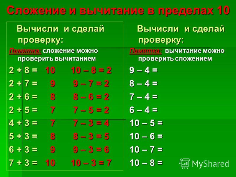 Сложение и вычитание в пределах 10 Вычисли и сделай проверку: Вычисли и сделай проверку: Памятка: сложение можно проверить вычитанием 2 + 8 = 10 10 – 8 = 2 2 + 7 = 9 9 – 7 = 2 2 + 6 = 8 8 – 6 = 2 2 + 5 = 7 7 – 5 = 2 4 + 3 = 7 7 – 3 = 4 5 + 3 = 8 8 –