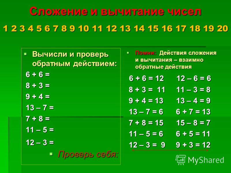 Сложение и вычитание чисел 1 2 3 4 5 6 7 8 9 10 11 12 13 14 15 16 17 18 19 20 Вычисли и проверь обратным действием: Вычисли и проверь обратным действием: 6 + 6 = 6 + 6 = 8 + 3 = 8 + 3 = 9 + 4 = 9 + 4 = 13 – 7 = 13 – 7 = 7 + 8 = 7 + 8 = 11 – 5 = 11 –