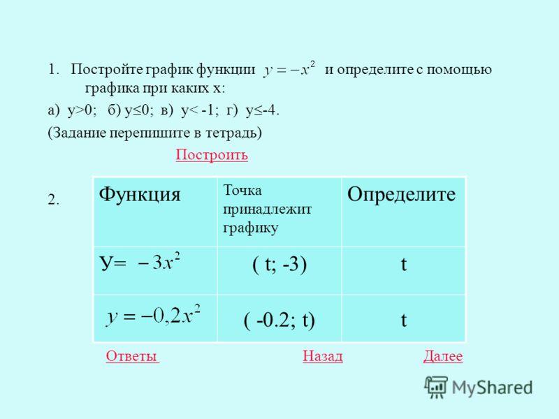 Функция. Рассмотрим два случая, когда а>0 и а0 ветви направлены вверх, а при а0, то функция принимает положительные значения при ; если а0, то функция возрастает при и убывает при ; если а