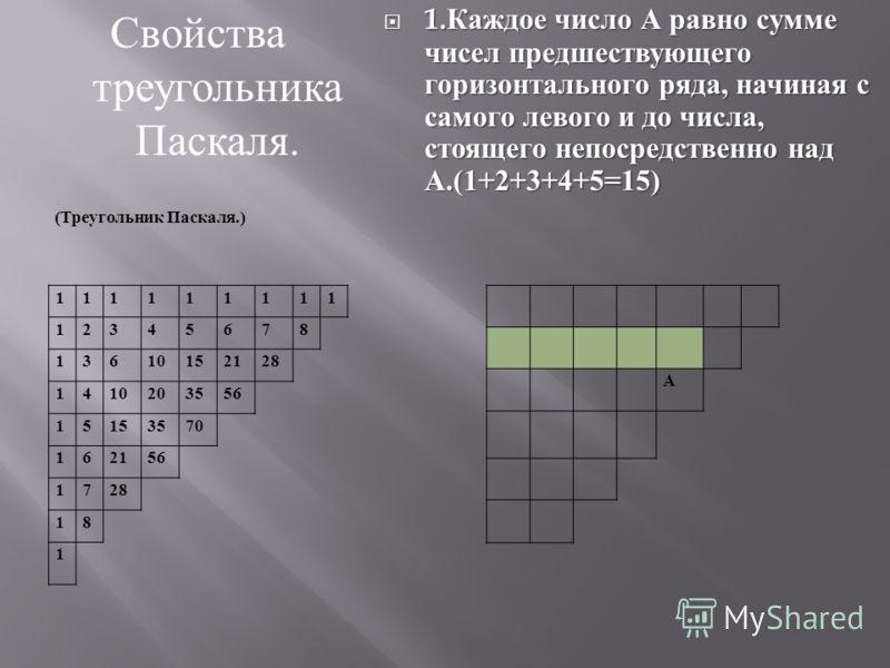 Свойства треугольника Паскаля. 1. Каждое число А равно сумме чисел предшествующего горизонтального ряда, начиная с самого левого и до числа, стоящего непосредственно над А.(1+2+3+4+5=15) 1. Каждое число А равно сумме чисел предшествующего горизонталь