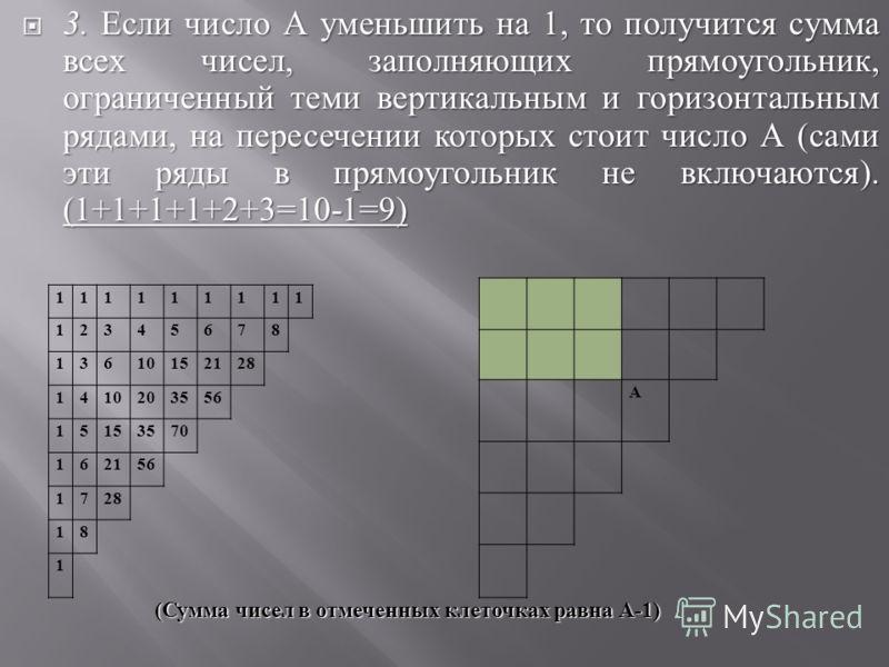 3. Если число А уменьшить на 1, то получится сумма всех чисел, заполняющих прямоугольник, ограниченный теми вертикальным и горизонтальным рядами, на пересечении которых стоит число А ( сами эти ряды в прямоугольник не включаются ). (1+1+1+1+2+3=10-1=