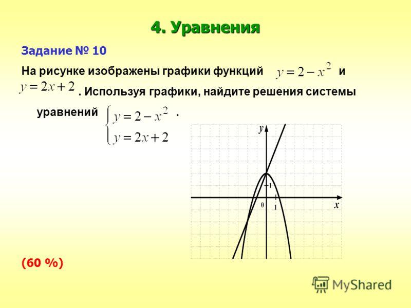 4. Уравнения Задание 10 На рисунке изображены графики функций и. Используя графики, найдите решения системы уравнений. (60 %)