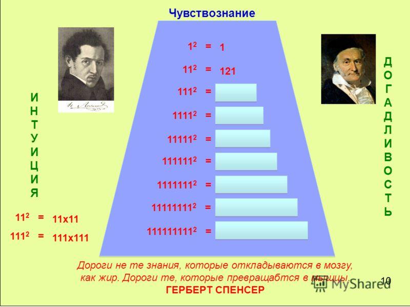 10 ИНТУИЦИЯИНТУИЦИЯ ДОГАДЛИВОСТЬДОГАДЛИВОСТЬ Чувствознание Дороги не те знания, которые откладываются в мозгу, как жир. Дороги те, которые превращабтся в мыщцы. ГЕРБЕРТ СПЕНСЕР 12 =12 = 11 2 = 987 9876 98765 987654 9876543 98765432 987654321 1 121 11