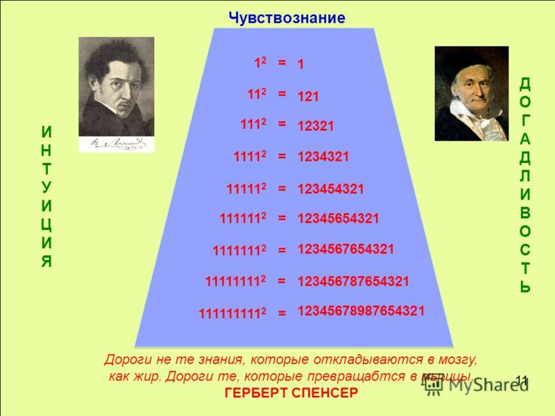 11 ИНТУИЦИЯИНТУИЦИЯ ДОГАДЛИВОСТЬДОГАДЛИВОСТЬ Чувствознание Дороги не те знания, которые откладываются в мозгу, как жир. Дороги те, которые превращабтся в мыщцы. ГЕРБЕРТ СПЕНСЕР 12 =12 = 11 2 = 12321 1234321 123454321 12345654321 1234567654321 1234567