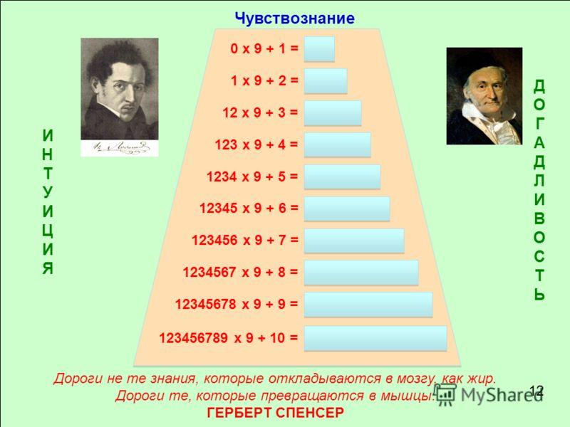 12 ИНТУИЦИЯИНТУИЦИЯ ДОГАДЛИВОСТЬДОГАДЛИВОСТЬ Чувствознание Дороги не те знания, которые откладываются в мозгу, как жир. Дороги те, которые превращаются в мышцы. ГЕРБЕРТ СПЕНСЕР 0 x 9 + 1 = 1 x 9 + 2 = 12 x 9 + 3 = 123 x 9 + 4 = 1234 x 9 + 5 = 12345 x