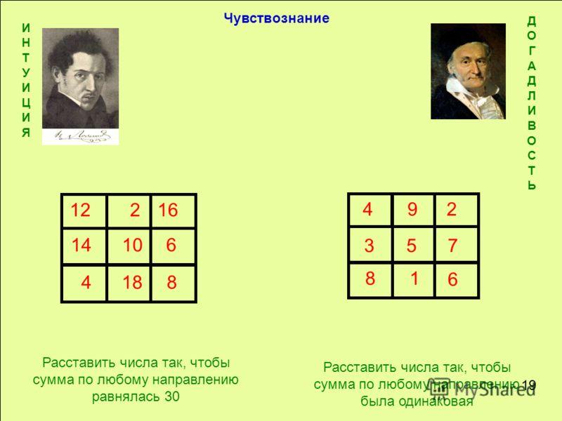1919 ИНТУИЦИЯИНТУИЦИЯ ДОГАДЛИВОСТЬДОГАДЛИВОСТЬ 2 1410 Чувствознание 8 6 5 42 1 3 9 7 18 161212 8 6 4 Расставить числа так, чтобы сумма по любому направлению равнялась 30 Расставить числа так, чтобы сумма по любому направлению была одинаковая