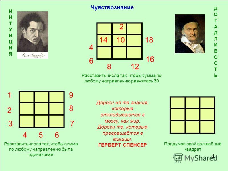 4 ИНТУИЦИЯИНТУИЦИЯ ДОГАДЛИВОСТЬДОГАДЛИВОСТЬ 18 16 12128 6 4 2 1410 Расставить числа так, чтобы сумма по любому направлению равнялась 30 8 7 654 2 1 3 9 Расставить числа так, чтобы сумма по любому направлению была одинаковая Придумай свой волшебный кв