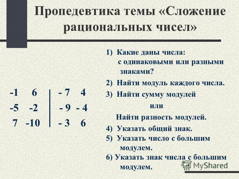 Пропедевтика темы «Сложение рациональных чисел» -1 6 - 7 4 -5 -2 - 9 - 4 7 -10 - 3 6 1) Какие даны числа: с одинаковыми или разными знаками? 2) Найти модуль каждого числа. 3) Найти сумму модулей или Найти разность модулей. 4) Указать общий знак. 5) У