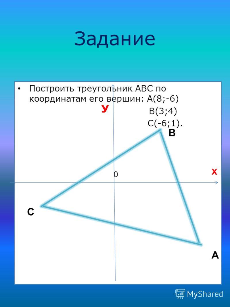 Задание Построить треугольник АВС по координатам его вершин: А(8;-6) В(3;4) С(-6;1). Х У 0 А С В