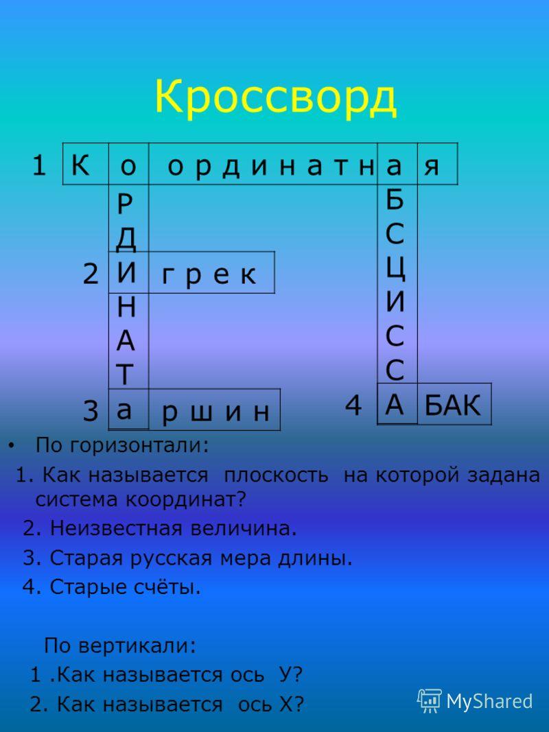 Кроссворд По горизонтали: 1. Как называется плоскость на которой задана система координат? 2. Неизвестная величина. 3. Старая русская мера длины. 4. Старые счёты. По вертикали: 1.Как называется ось У? 2. Как называется ось Х? К о о р д и н а т н а я