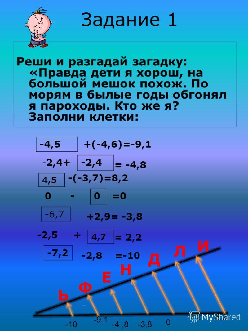 Задание 1 Реши и разгадай загадку: «Правда дети я хорош, на большой мешок похож. По морям в былые годы обгонял я пароходы. Кто же я? Заполни клетки: -4,5 +(-4,6)=-9,1 -2,4-2,4+ = -4,8 4,5 -(-3,7)=8,2 0 -0=0 -6,7 +2,9= -3,8 -2,5 + 4,7 = 2,2 -7,2 -2,8