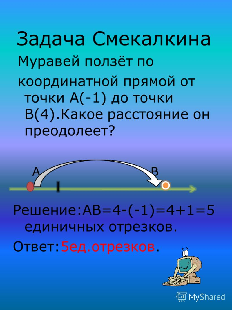 Задача Смекалкина Муравей ползёт по координатной прямой от точки А(-1) до точки В(4).Какое расстояние он преодолеет? Решение:АВ=4-(-1)=4+1=5 единичных отрезков. Ответ:5ед.отрезков. АВ