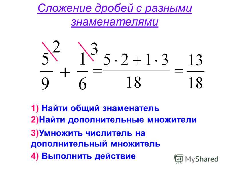 Сложение дробей с разными знаменателями 1) Найти общий знаменатель 2)Найти дополнительные множители 3)Умножить числитель на дополнительный множитель 4) Выполнить действие
