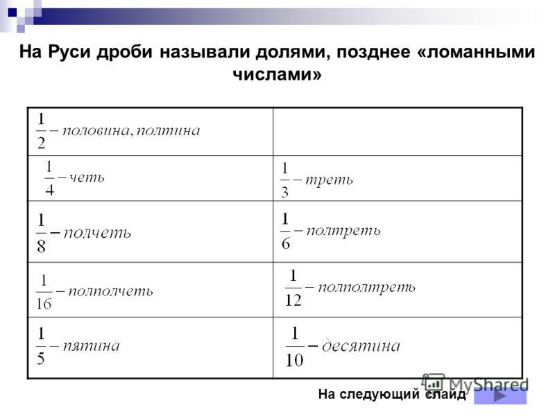 На Руси дроби называли долями, позднее «ломанными числами» На следующий слайд