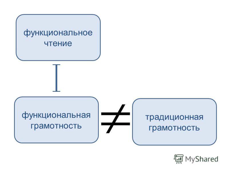 функциональная грамотность традиционная грамотность функциональное чтение