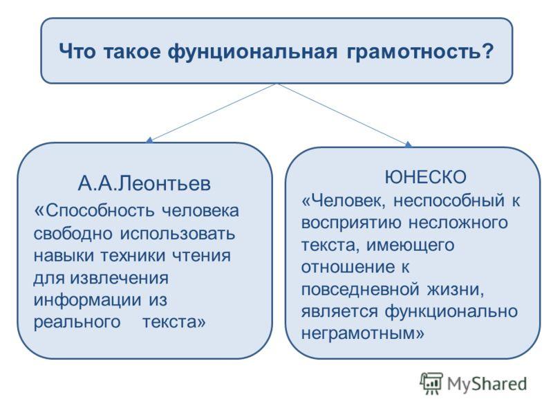 А.А.Леонтьев « Способность человека свободно использовать навыки техники чтения для извлечения информации из реального текста» ЮНЕСКО «Человек, неспособный к восприятию несложного текста, имеющего отношение к повседневной жизни, является функциональн