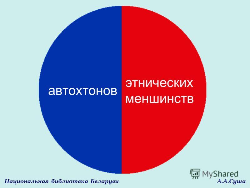 Национальная библиотека Беларуси А.А.Суша автохтонов этнических меншинств
