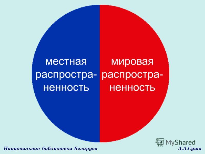 Национальная библиотека Беларуси А.А.Суша местная распростра- ненность мировая распростра- ненность