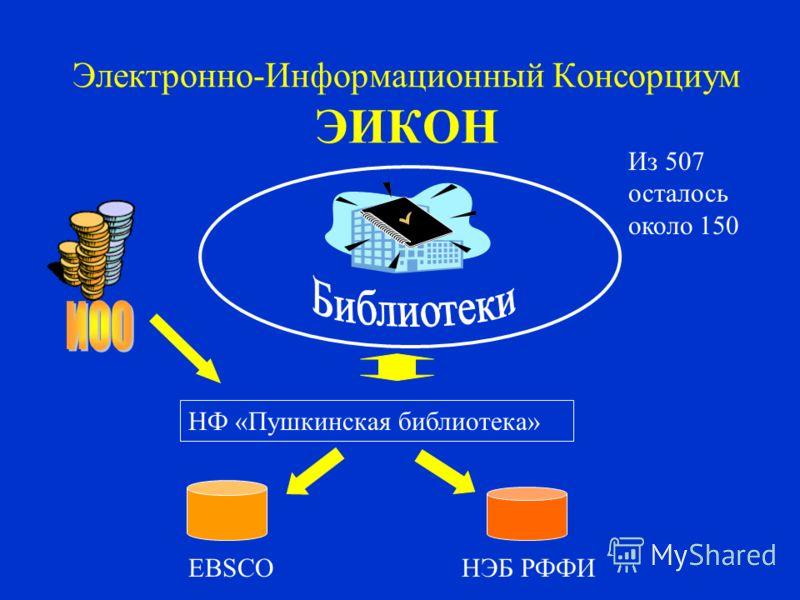 Электронно-Информационный Консорциум ЭИКОН НФ «Пушкинская библиотека» EBSCO НЭБ РФФИ Из 507 осталось около 150