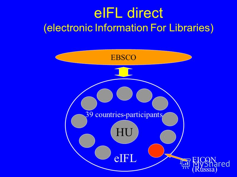 eIFL direct (electronic Information For Libraries) EBSCO eIFL HU 39 countries-participants EICON (Russia)
