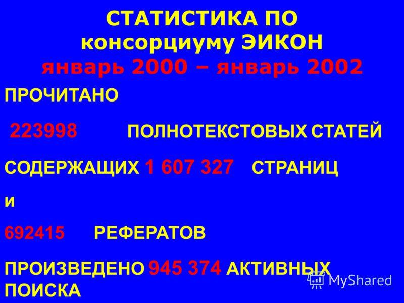 СТАТИСТИКА ПО консорциуму ЭИКОН январь 2000 – январь 2002 ПРОЧИТАНО 223998 ПОЛНОТЕКСТОВЫХ СТАТЕЙ СОДЕРЖАЩИХ 1 607 327 СТРАНИЦ и 692415 РЕФЕРАТОВ ПРОИЗВЕДЕНО 945 374 АКТИВНЫХ ПОИСКА