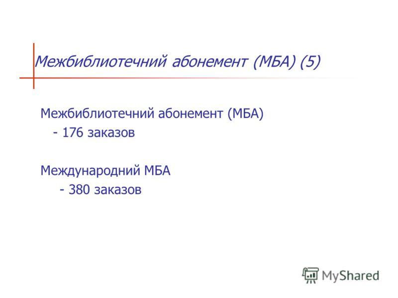 Межбиблиотечний абонемент (МБА) (5) Межбиблиотечний абонемент (МБА) - 176 заказов Международний МБА - 380 заказов