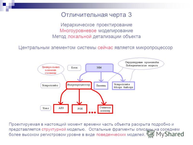 Отличительная черта 3 Иерархическое проектирование Многоуровневое моделирование Метод локальной детализации объекта Центральным элементом системы сейчас является микропроцессор Проектируемая в настоящий момент времени часть объекта раскрыта подробно