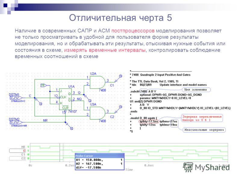 Отличительная черта 5 Наличие в современных САПР и АСМ постпроцессоров моделирования позволяет не только просматривать в удобной для пользователя форме результаты моделирования, но и обрабатывать эти результаты, отыскивая нужные события или состояния