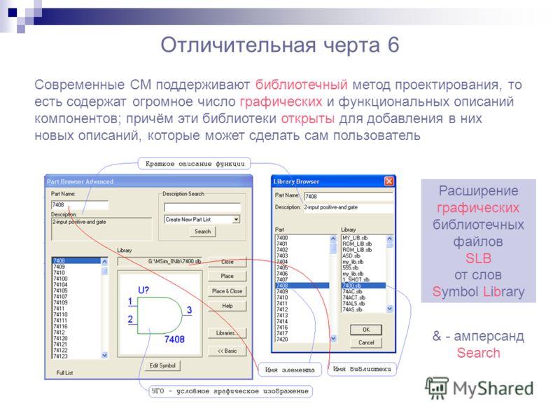 Отличительная черта 6 Современные СМ поддерживают библиотечный метод проектирования, то есть содержат огромное число графических и функциональных описаний компонентов; причём эти библиотеки открыты для добавления в них новых описаний, которые может с
