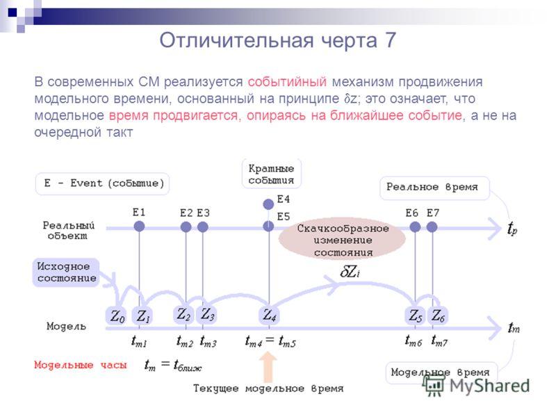 Отличительная черта 7 В современных СМ реализуется событийный механизм продвижения модельного времени, основанный на принципе z; это означает, что модельное время продвигается, опираясь на ближайшее событие, а не на очередной такт