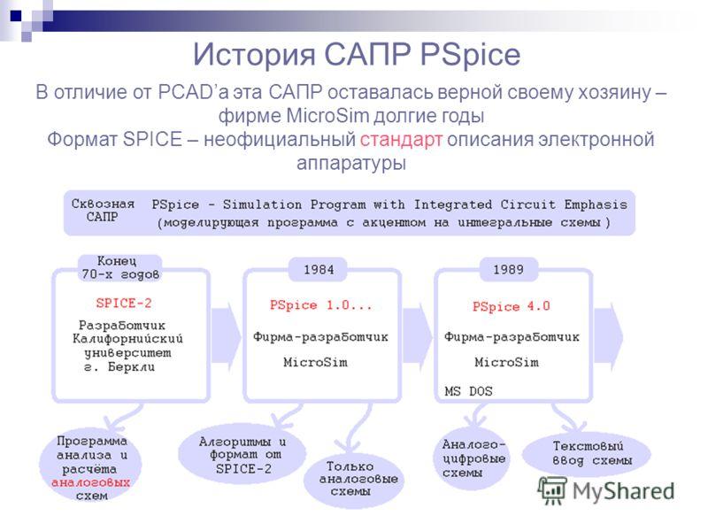 История САПР PSpice В отличие от PCADа эта САПР оставалась верной своему хозяину – фирме MicroSim долгие годы Формат SPICE – неофициальный стандарт описания электронной аппаратуры
