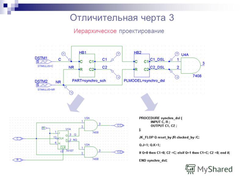 Отличительная черта 3 Иерархическое проектирование