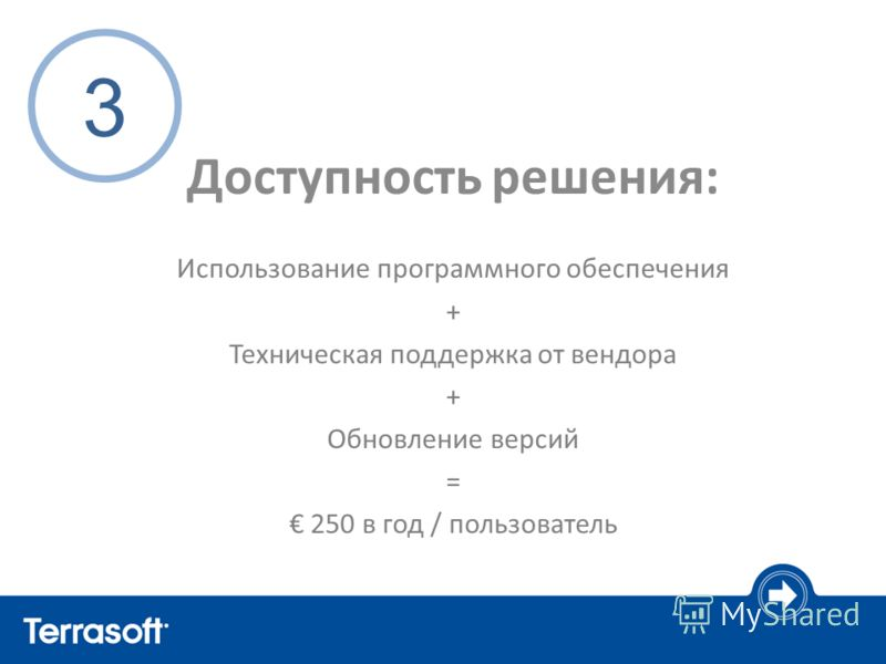 Доступность решения: Использование программного обеспечения + Техническая поддержка от вендора + Обновление версий = 250 в год / пользователь 3