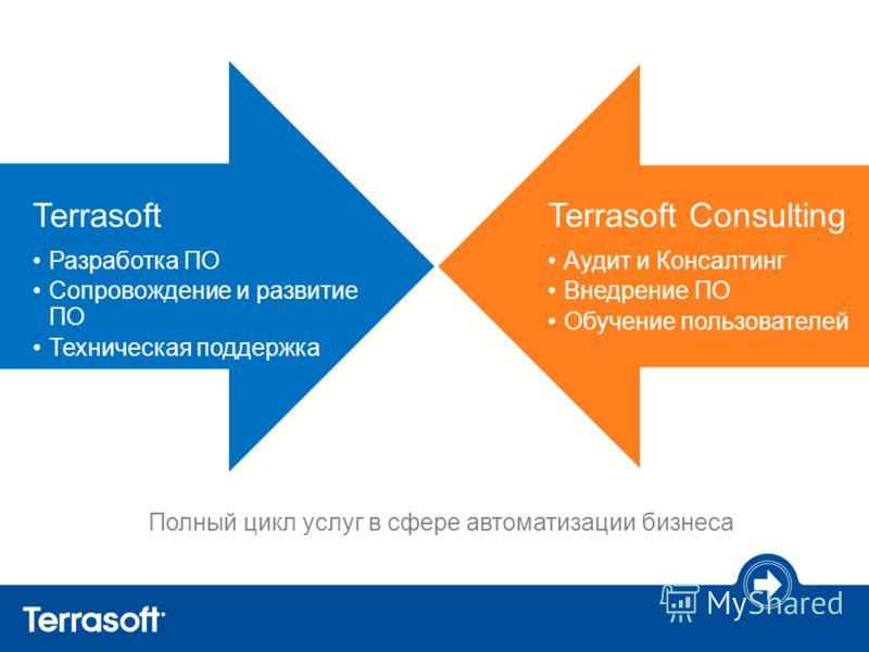 Terrasoft Consulting Аудит и Консалтинг Внедрение ПО Обучение пользователей Terrasoft Разработка ПО Сопровождение и развитие ПО Техническая поддержка Полный цикл услуг в сфере автоматизации бизнеса