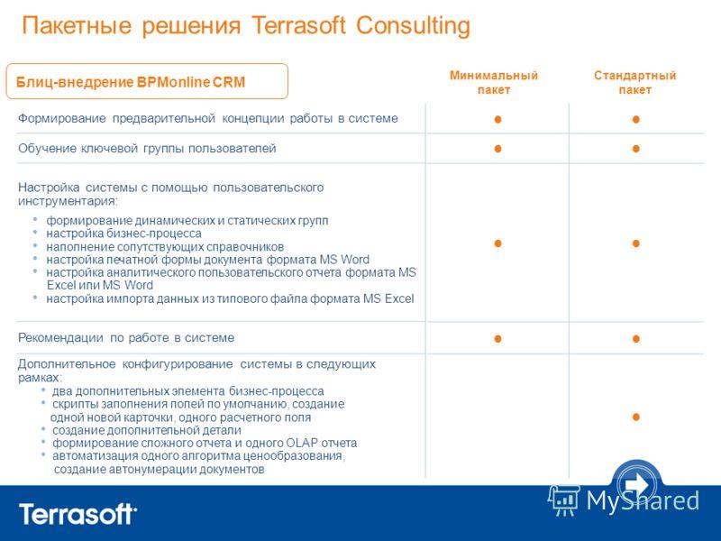 Пакетные решения Terrasoft Consulting Минимальный пакет Стандартный пакет Блиц-внедрение BPMonline CRM Формирование предварительной концепции работы в системе Обучение ключевой группы пользователей Настройка системы с помощью пользовательского инстру