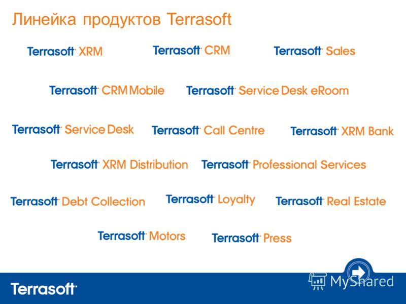Линейка продуктов Terrasoft