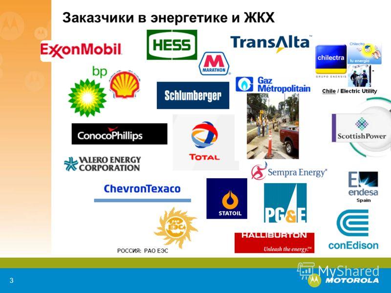 3 Заказчики в энергетике и ЖКХ РОССИЯ: РАО ЕЭС