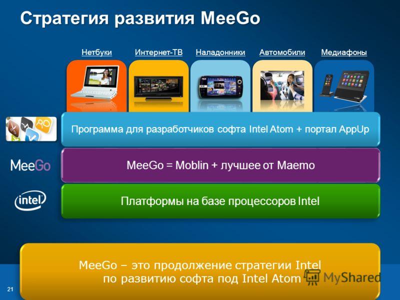 21 Intel Confidential Software & Services Group МедиафоныНаладонники OS & Sys. Infra. Нетбуки OS & Sys. Infra. Автомобили OS & Sys. Infra. Интернет-ТВ Стратегия развития MeeGo MeeGo – это продолжение стратегии Intel по развитию софта под Intel Atom П