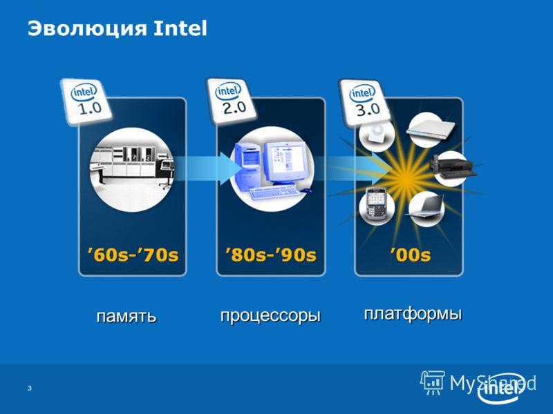 3 Эволюция Intel память процессоры платформы
