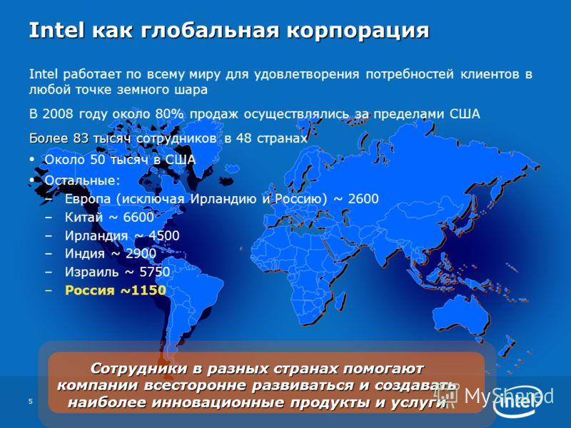 5 Intel как глобальная корпорация Сотрудники в разных странах помогают компании всесторонне развиваться и создавать наиболее инновационные продукты и услуги Intel работает по всему миру для удовлетворения потребностей клиентов в любой точке земного ш