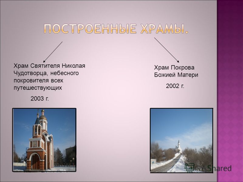 Храм Покрова Божией Матери 2002 г. Храм Святителя Николая Чудотворца, небесного покровителя всех путешествующих 2003 г.