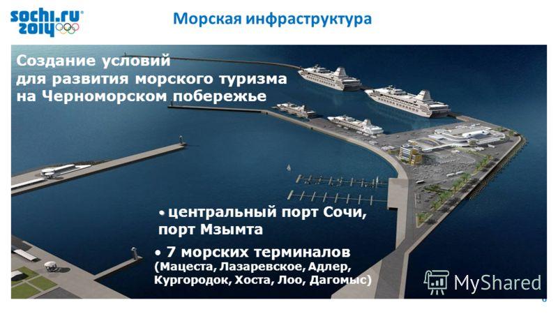 8 th IOC Coordination Commission, 9-11 October 2012, Sochi 6 Создание условий для развития морского туризма на Черноморском побережье 7 морских терминалов (Мацеста, Лазаревское, Адлер, Кургородок, Хоста, Лоо, Дагомыс) Морская инфраструктура центральн