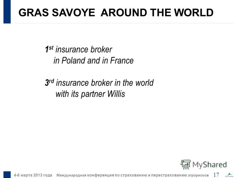 17 4-6 марта 2013 года Международная конференция по страхованию и перестрахованию агрорисков GRAS SAVOYE AROUND THE WORLD 1 st insurance broker in Poland and in France 3 rd insurance broker in the world with its partner Willis